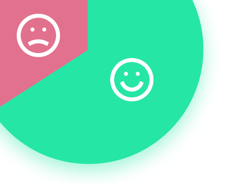 口コミの感情分析機能