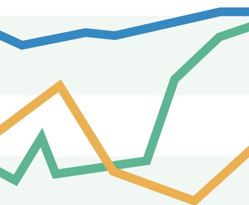 インサイトデータ(アクセス数)などを比較・分析